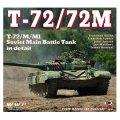 WWP [G014] 露 T-72/72M主力戦車 ディティール写真集