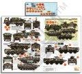 Echelon[D356245]1/35 チェチェン紛争のロシア軍AFV Part.2 ジル131,カマズ4310,BTR-80,BMP-1
