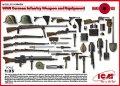 ICM[ICM35678] 1/35 WW1 ドイツ歩兵 ウェポン & 装備