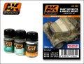 AKインタラクティブ[AK060]ダストエフェクト&専用溶剤セット