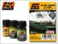 AKインタラクティブ[AK063]水垢&燃料汚れセット