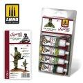 AMMO[AMIG7034]米軍 野戦服 (ベトナム戦争) カラーセット