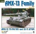 WWP [G048]現用仏 AMX-13 軽戦車 ディティール写真集