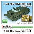 DEF.MODEL[DM35095]1/35WWII露/ソソ連T-34ARVカバーセット(各社T-34キット対応)