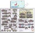 Echelon[D356215]1/35 ウクライナ軍のAFV(ウクライナ・ロシア危機)Part.6:BRDM-2,BRDM-2RKhb,2S3,BTR-70,BTR-80&T-64B