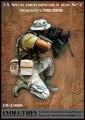 エボリューション[EM-35086]1/35 現用アメリカ特殊部隊 応戦するオペレーター(3)援護射撃 アフガニスタン2001〜2003