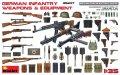 ミニアート[MA35247]1/35 ドイツ歩兵用 武器&装備品セット