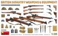 ミニアート[MA35368]1/35 イギリス軍歩兵用武器&装備品セット