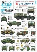 STAR DECALS[SD35-C1239]1/35 現用 バルカン半島 クロアチア陸軍#4 祖国戦争での装輪装甲車と軍用車 1991-95年