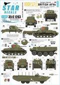 STAR DECALS[SD35-C1263]1/35 WWII 英 オランダでの英陸軍戦車と装甲車 シャーマンMkV シャーマンクラブ DUKW テラピン水陸両用車