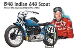 画像1: SWASH DESIGN[P35-10]Indian 648 Big Base Scout