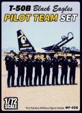 トリファクトリー[MF-05B]1/72 現用 韓国空軍アクロバットチーム「ブラックイーグルス」パイロットセット