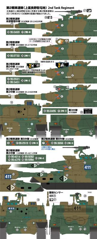 twilight model[TM-02]1/35 陸上自衛隊第2戦車連隊(10式戦車/90式戦車)デカールセット